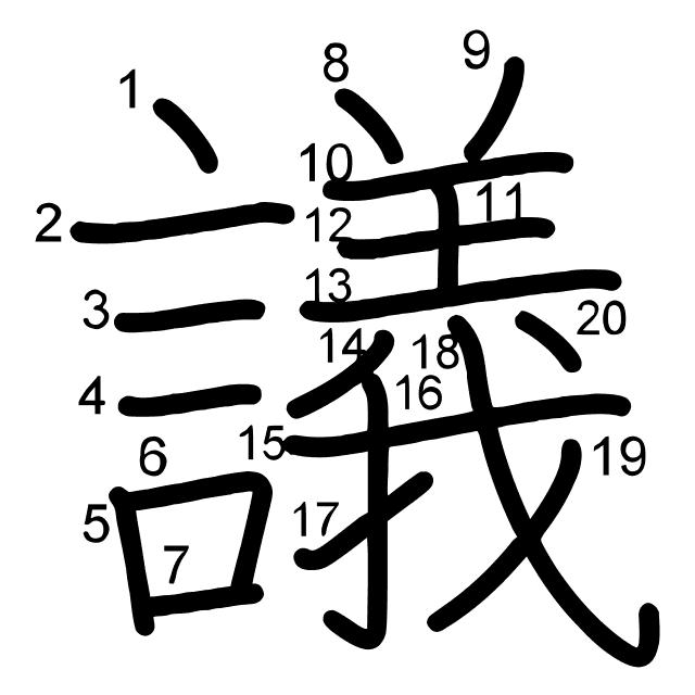 議 es el kanji de opinión, consulta, consideración